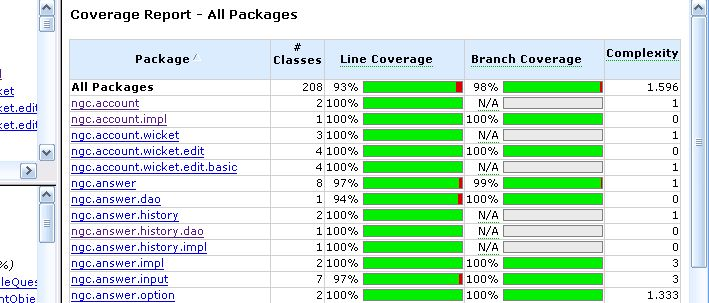code_coverage_detail